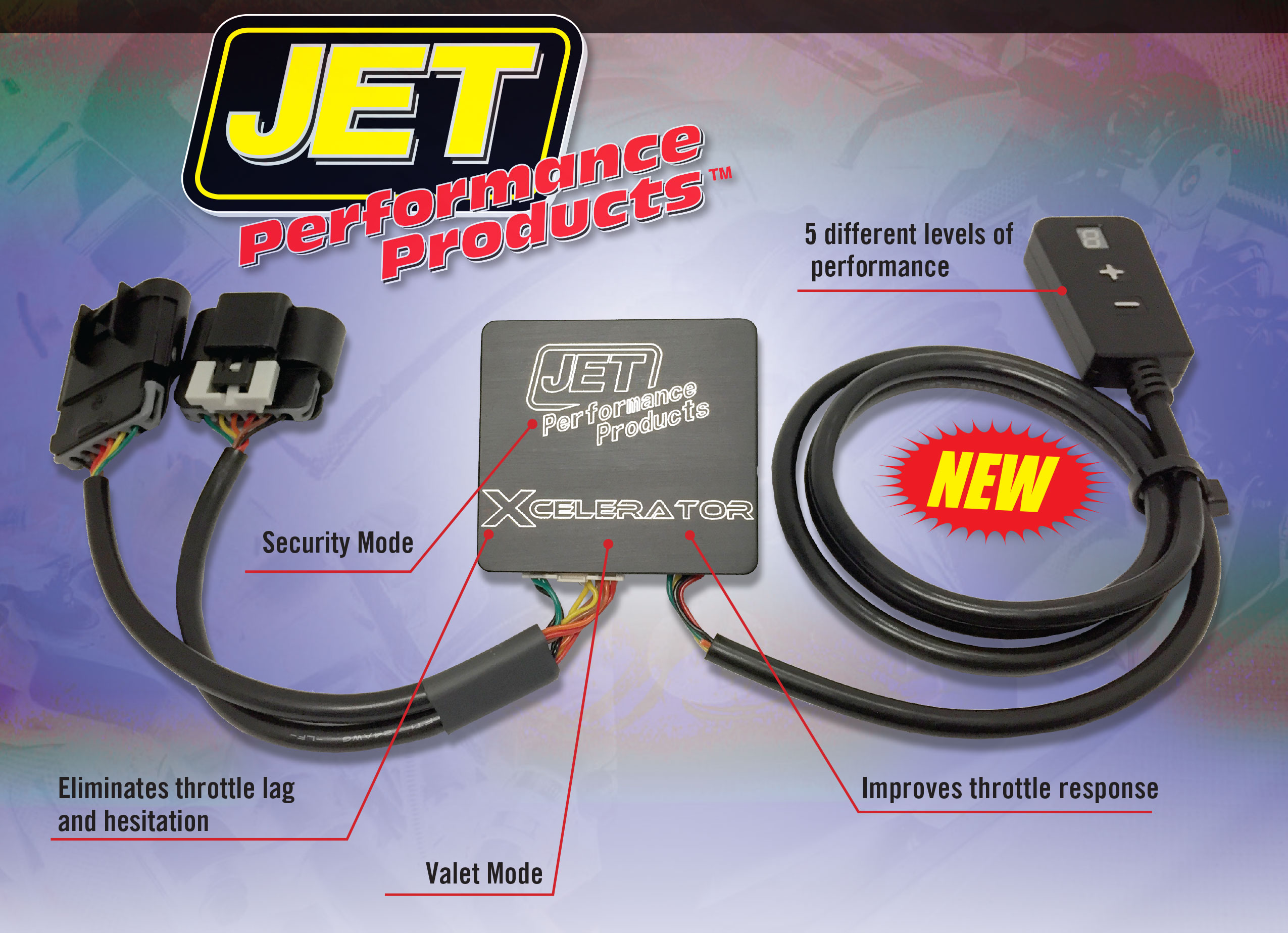 Jet Performance Products Automotive Parts S10 Tbi 2 5 Wire Diagram Powr Flo Ecoboost Throttle Body